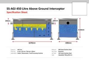 SS-AGI 450 Grease Interceptor