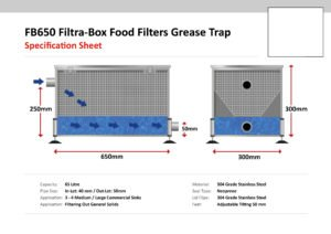FB 650 Filtra-Box Food Filters