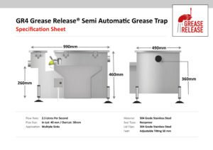 GR4 Grease-Release® Recovery Unit