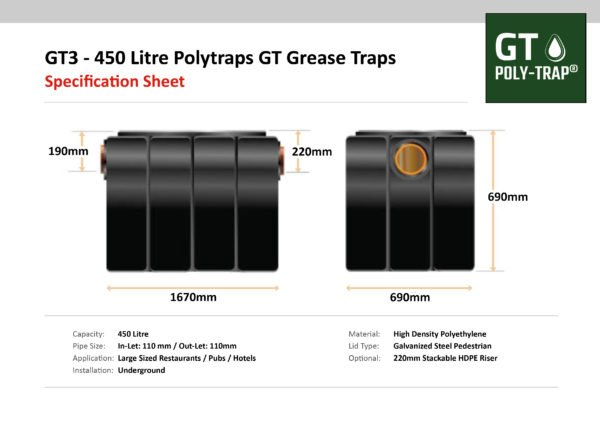 Polytraps GT Underground GT3 450 Litre Grease Trap