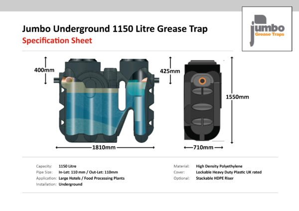 Jumbo3 1150 Litre Underground Grease Trap