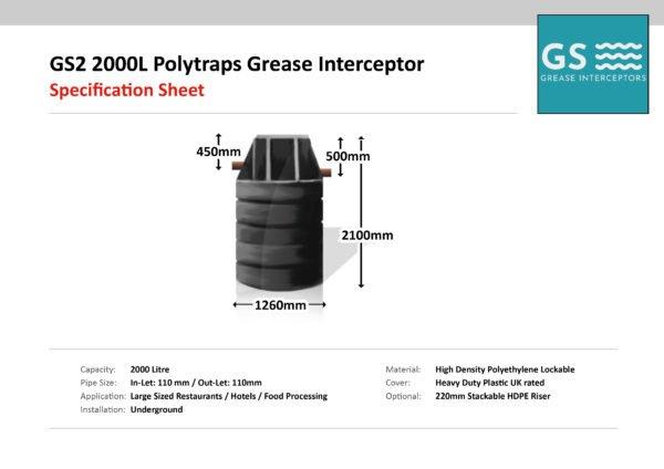 Polytraps GS2 2000L Grease Interceptor