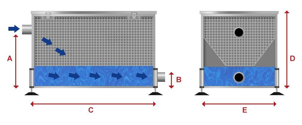 Filtra-Box Food Filters